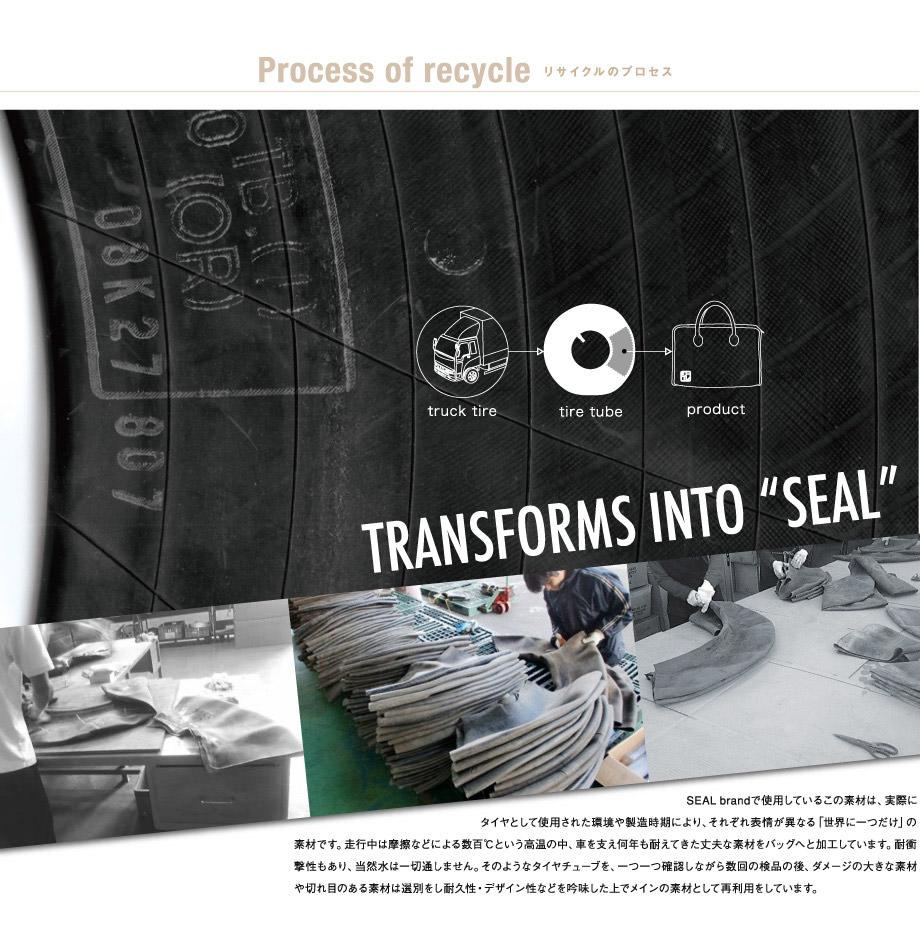SEAL(シール)リサイクルの方法
